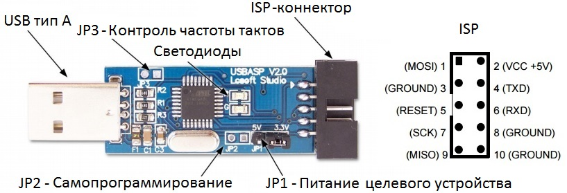 как подключиться через isp