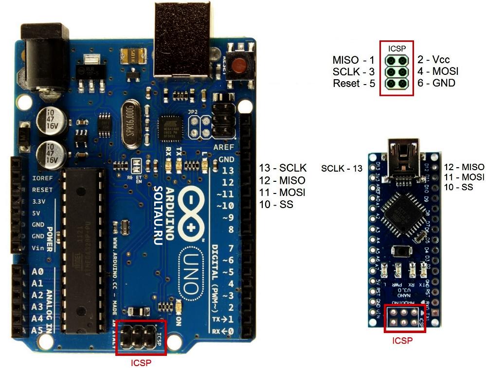 Выводы Arduino, отведённые под SPI