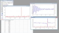 Восстановление сигнала по частотному спектру в среде Igor Pro 8